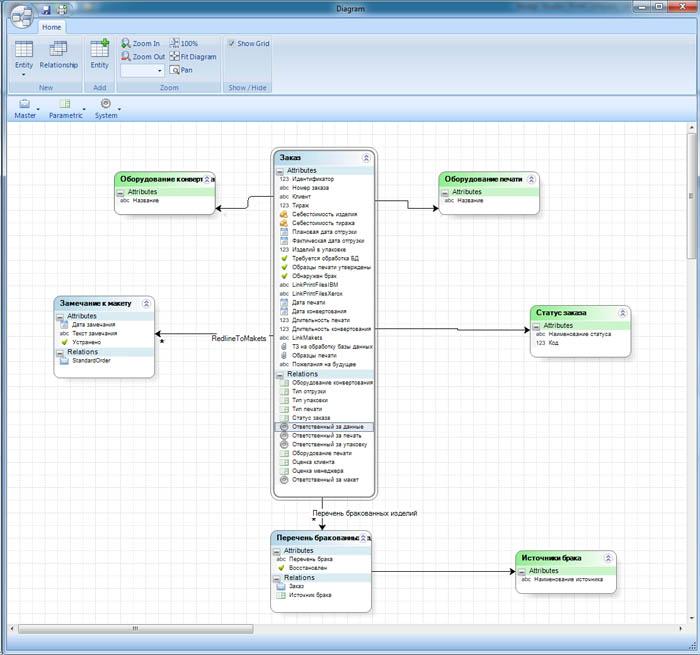 Реферат Bpm-Системы скачать в популярных форматах ZIP-архив, EPUB, TXT, RTF, PDF, TXT. Поиск рефератов